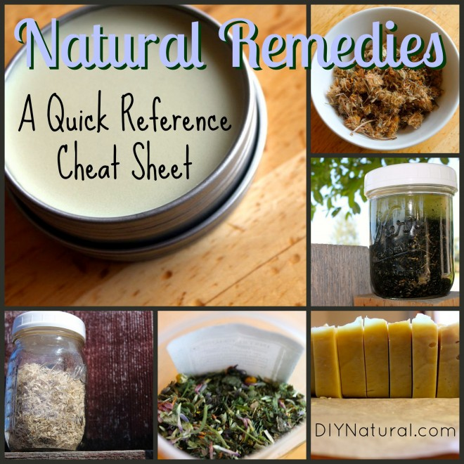 Natural Remedies Quick-Reference Cheat Sheet